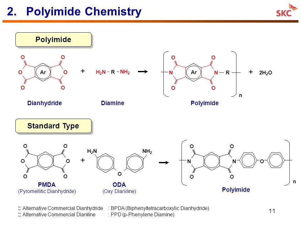 11 2.Polyimide Chemistry Polyimide Standard Type + OO OO OO PMDA (Pyromellitic Dianhydride) H2NH2NNH 2 O ODA (Oxy Dianiline) NN OO OO O n Polyimide Al