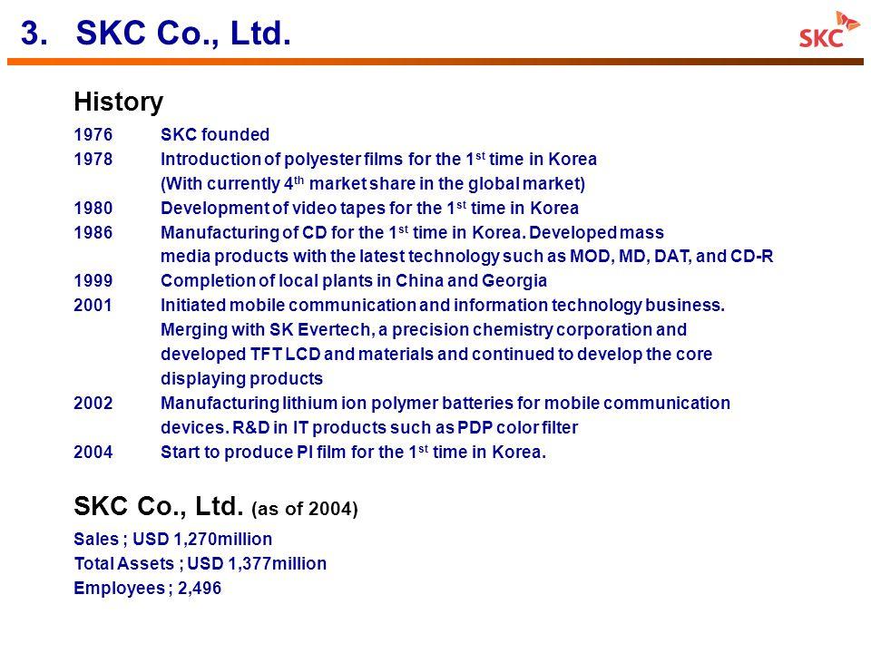 16 6.SKC PI film Property (1) Thickness Variation Thickness Profile R( ) 3.0Taimide 0.9Kapton 4.5 Wanda 1.0SKC PropertyUnitSKCKaptonTaimide Thickness Variation (Max.-Min.) 1.00.93.0