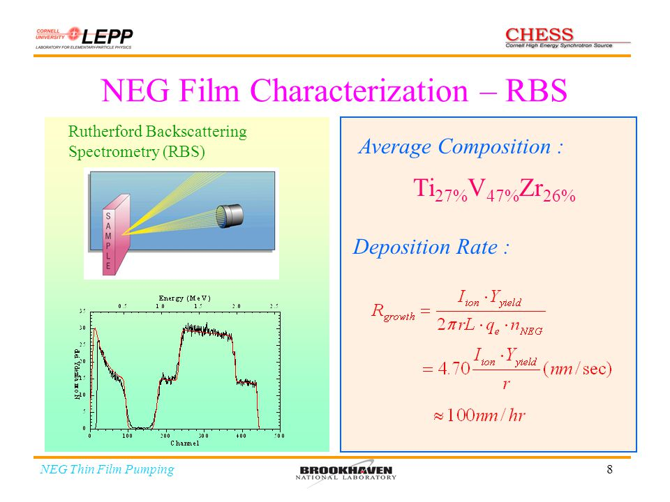 8 NEG Film Characterization – RBS NEG Thin Film Pumping Rutherford Backscattering Spectrometry (RBS) Average Composition : Ti 27% V 47% Zr 26% Deposit