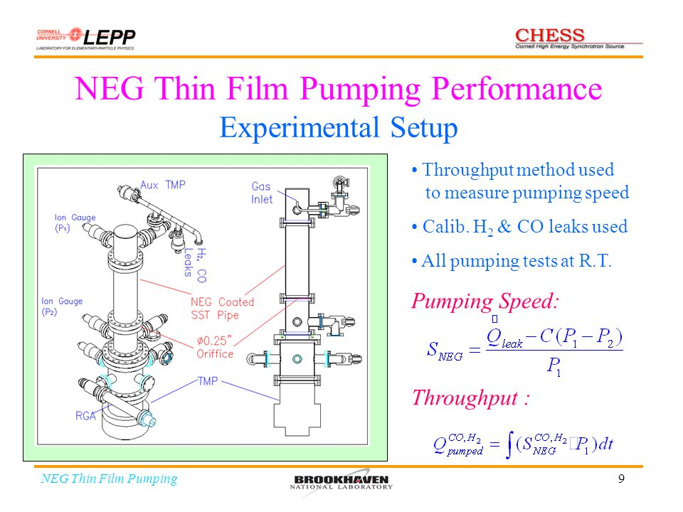 9 NEG Thin Film Pumping Performance Experimental Setup Throughput method used to measure pumping speed Calib. H 2 & CO leaks used All pumping tests at