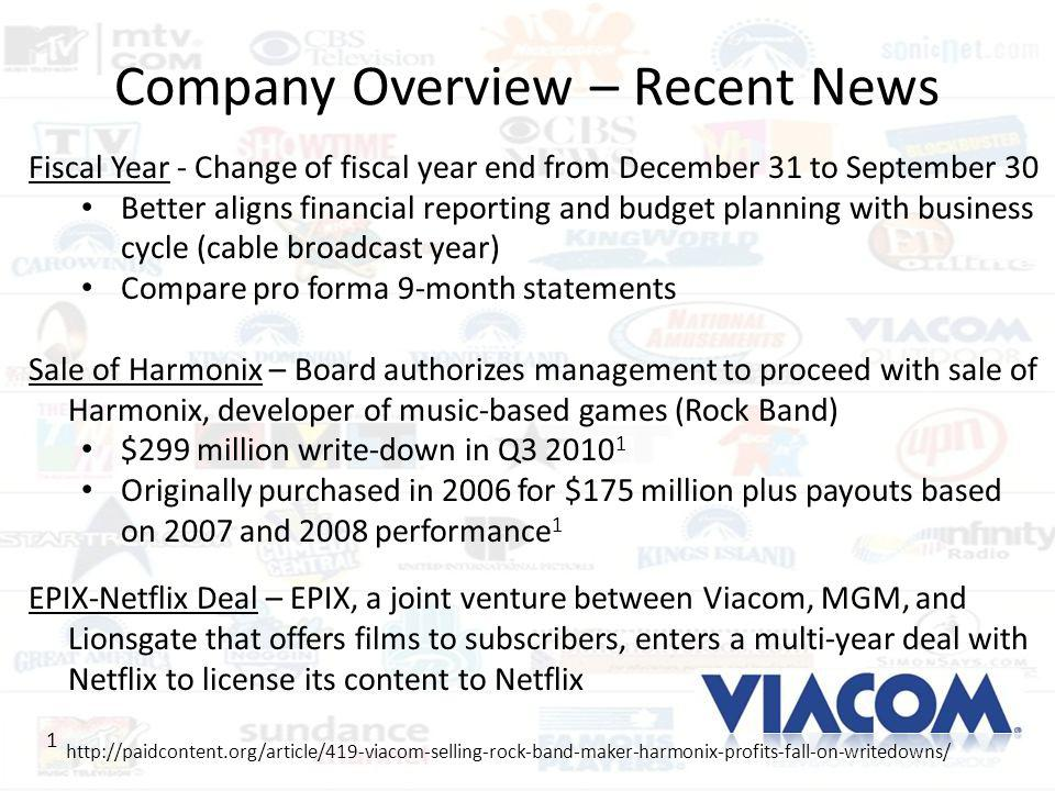 Company Overview – Recent News Fiscal Year - Change of fiscal year end from December 31 to September 30 Better aligns financial reporting and budget p