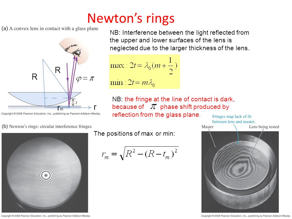 Newtons rings NB: Interference between the light reflected from the upper and lower surfaces of the lens is neglected due to the larger thickness of the lens.