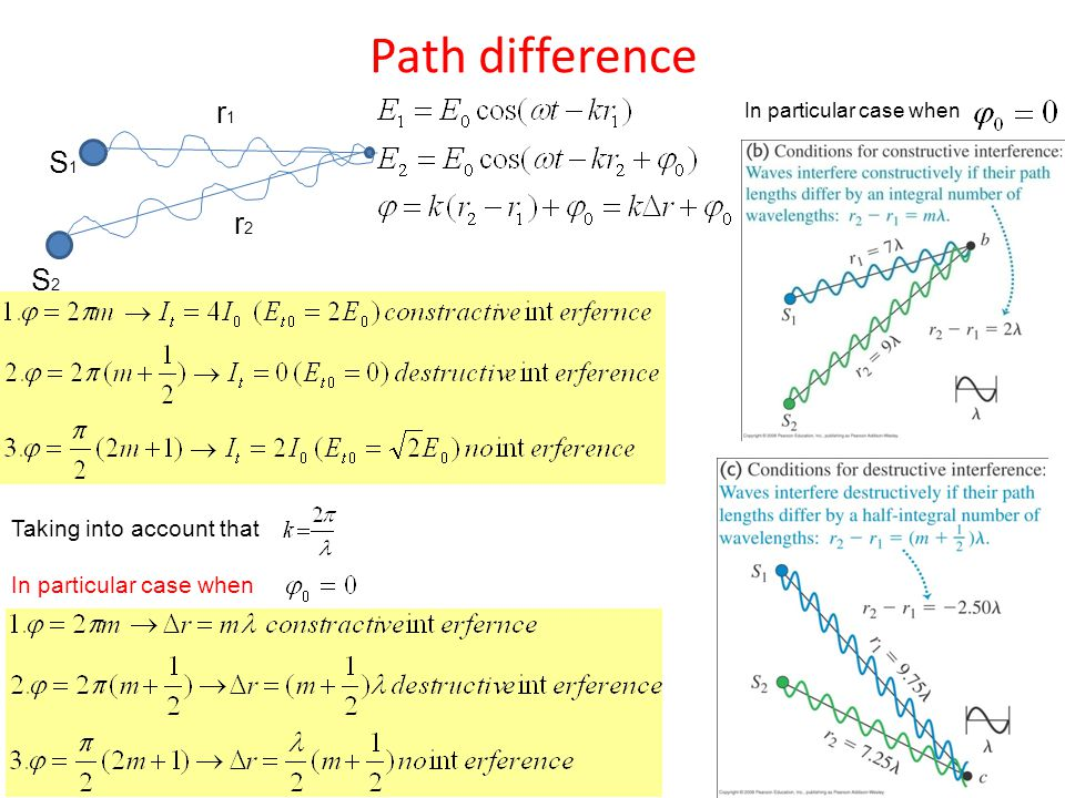 Path difference S1S1 S2S2 r1r1 r2r2 Taking into account that In particular case when