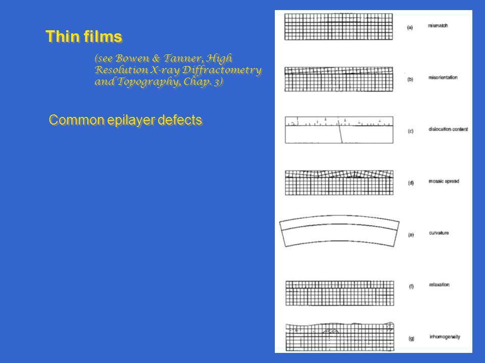 Thin films (see Bowen & Tanner, High Resolution X-ray Diffractometry and Topography, Chap.