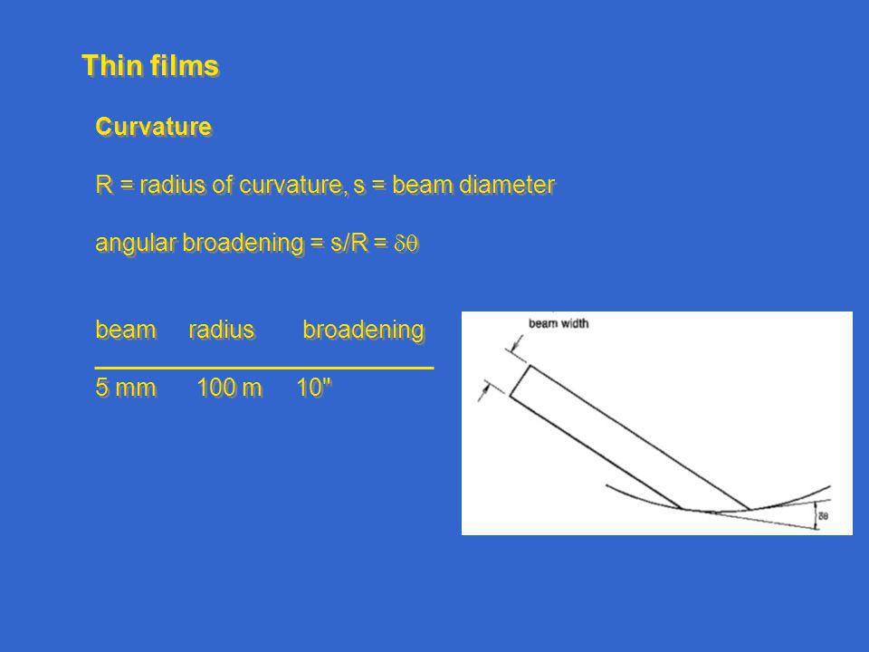 Thin films Curvature R = radius of curvature, s = beam diameter angular broadening = s/R = beam radius broadening 5 mm 100 m 10 Curvature R = radius of curvature, s = beam diameter angular broadening = s/R = beam radius broadening 5 mm 100 m 10