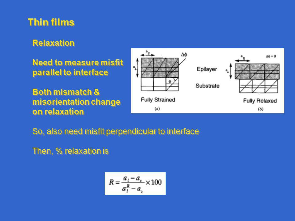 Thin films Relaxation Need to measure misfit parallel to interface Both mismatch & misorientation change on relaxation So, also need misfit perpendicular to interface Then, % relaxation is Relaxation Need to measure misfit parallel to interface Both mismatch & misorientation change on relaxation So, also need misfit perpendicular to interface Then, % relaxation is