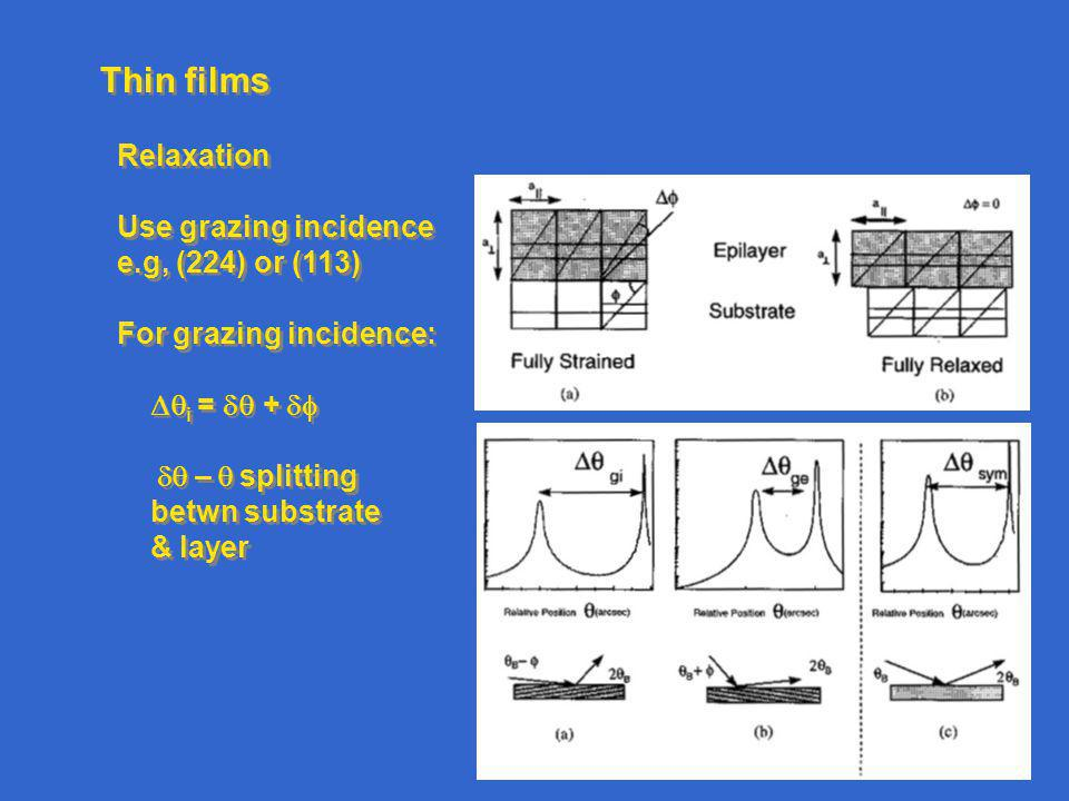 Thin films Relaxation Use grazing incidence e.g, (224) or (113) For grazing incidence: i = + – splitting betwn substrate & layer Relaxation Use grazing incidence e.g, (224) or (113) For grazing incidence: i = + – splitting betwn substrate & layer