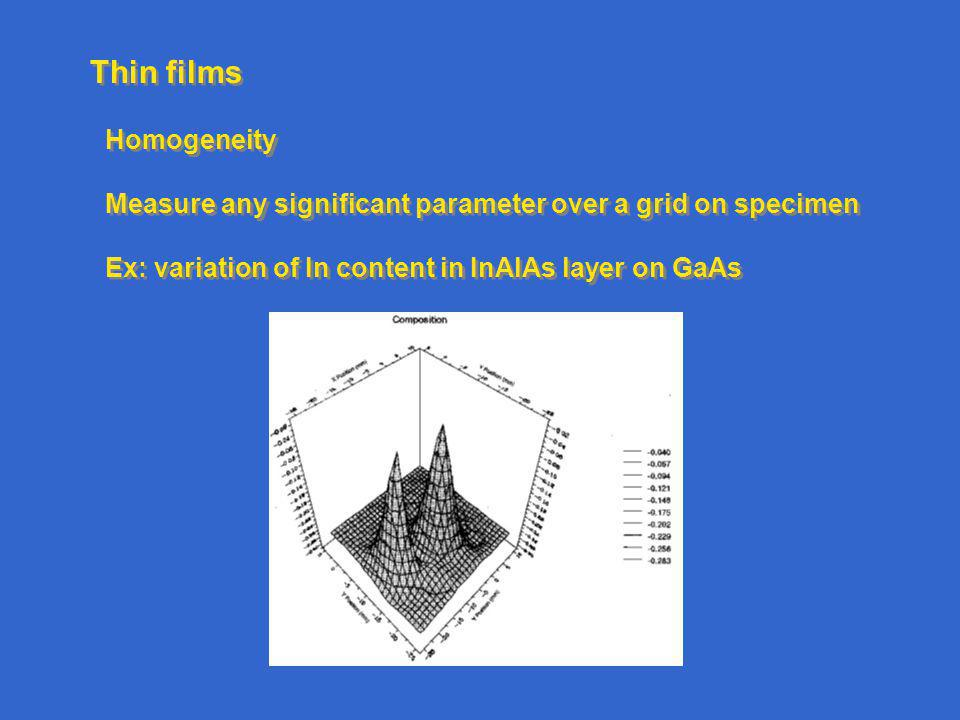 Thin films Homogeneity Measure any significant parameter over a grid on specimen Ex: variation of In content in InAlAs layer on GaAs Homogeneity Measure any significant parameter over a grid on specimen Ex: variation of In content in InAlAs layer on GaAs