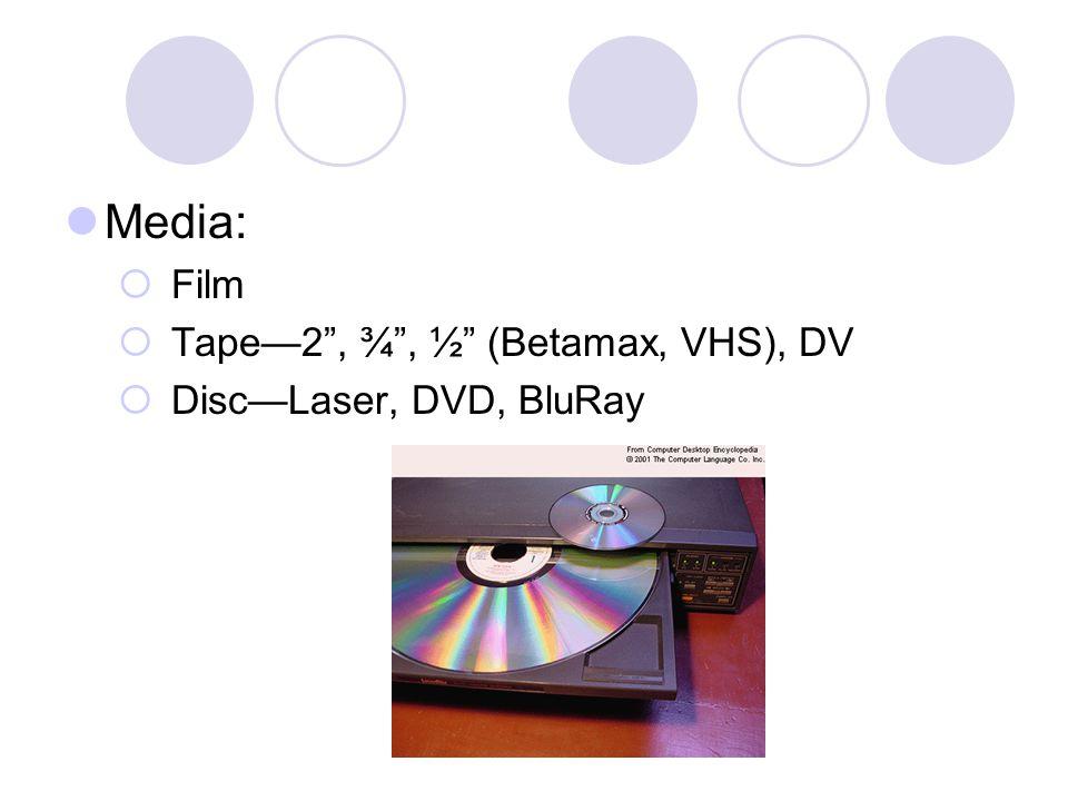 Media: Film Tape2, ¾, ½ (Betamax, VHS), DV DiscLaser, DVD, BluRay