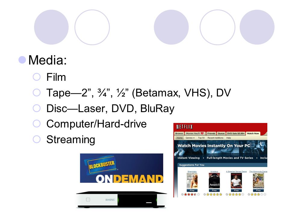 Media: Film Tape2, ¾, ½ (Betamax, VHS), DV DiscLaser, DVD, BluRay Computer/Hard-drive Streaming