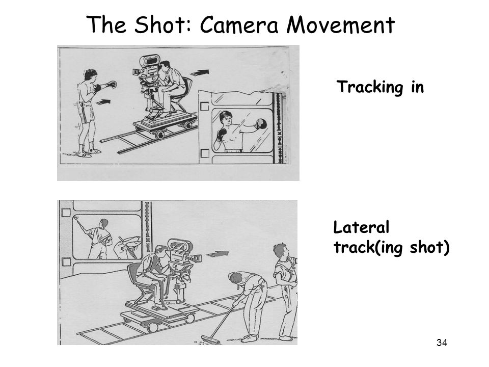 34 The Shot: Camera Movement Tracking in Lateral track(ing shot)
