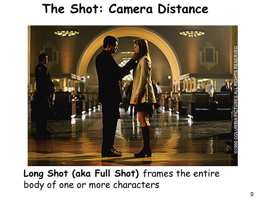 9 Long Shot (aka Full Shot) frames the entire body of one or more characters The Shot: Camera Distance