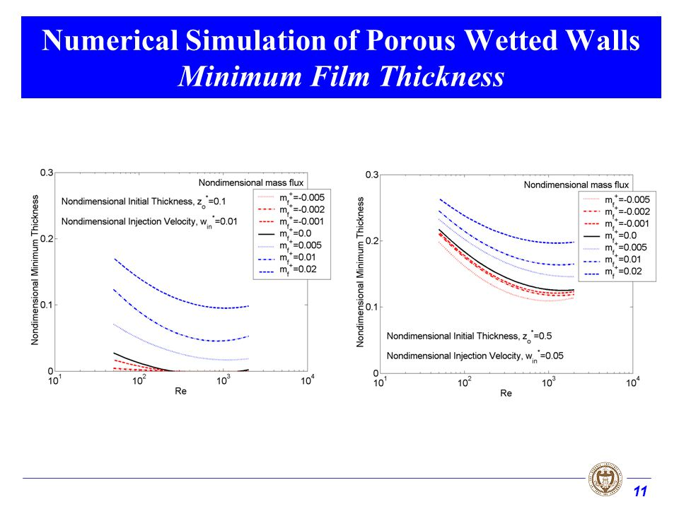 11 Numerical Simulation of Porous Wetted Walls Minimum Film Thickness