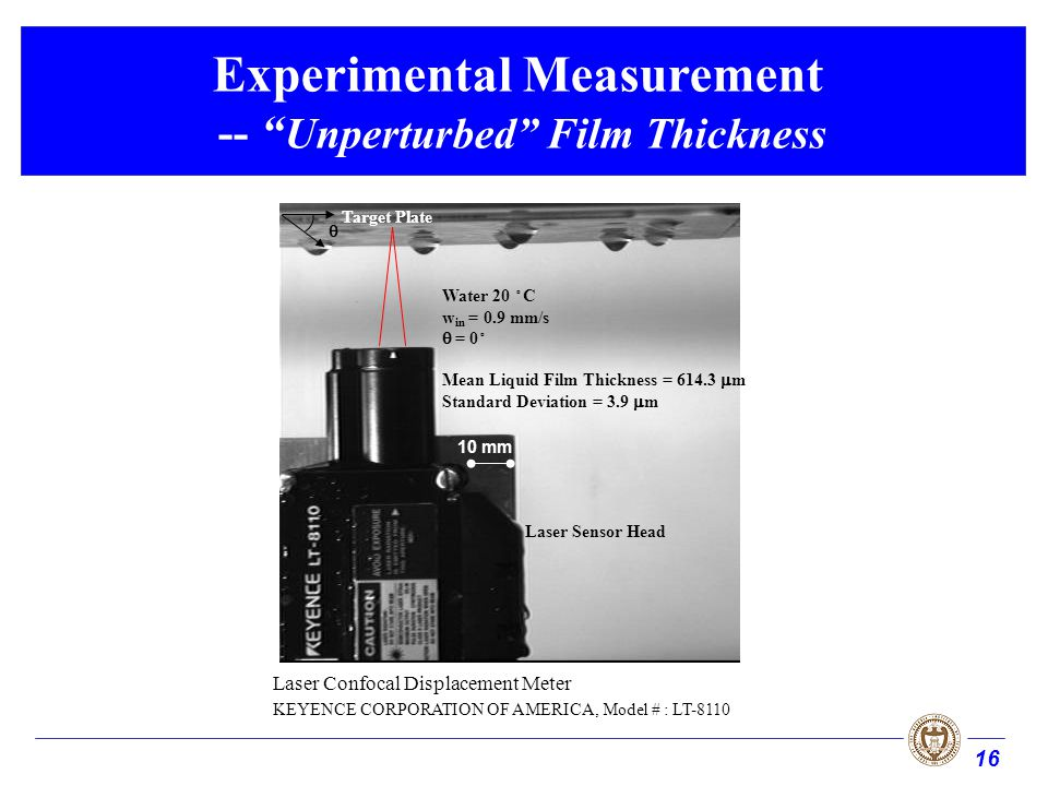 16 Experimental Measurement -- Unperturbed Film Thickness Water 20 C w in = 0.9 mm/s = 0 Mean Liquid Film Thickness = 614.3 m Standard Deviation = 3.9 m Laser Sensor Head Target Plate 10 mm Laser Confocal Displacement Meter KEYENCE CORPORATION OF AMERICA, Model # : LT-8110