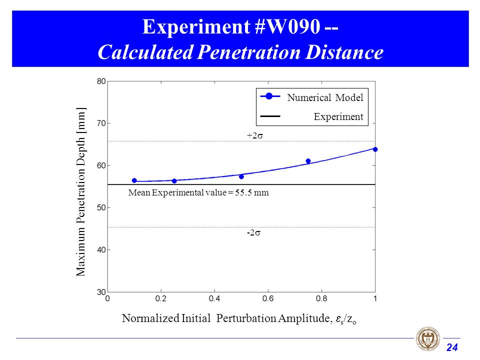 24 Experiment #W090 -- Calculated Penetration Distance Normalized Initial Perturbation Amplitude, s /z o Maximum Penetration Depth [mm] Mean Experimen