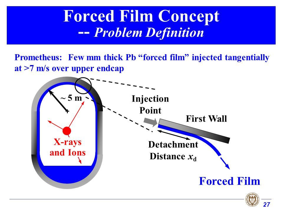 27 Forced Film Concept -- Problem Definition First Wall Injection Point Detachment Distance x d Forced Film X-rays and Ions Prometheus: Few mm thick P