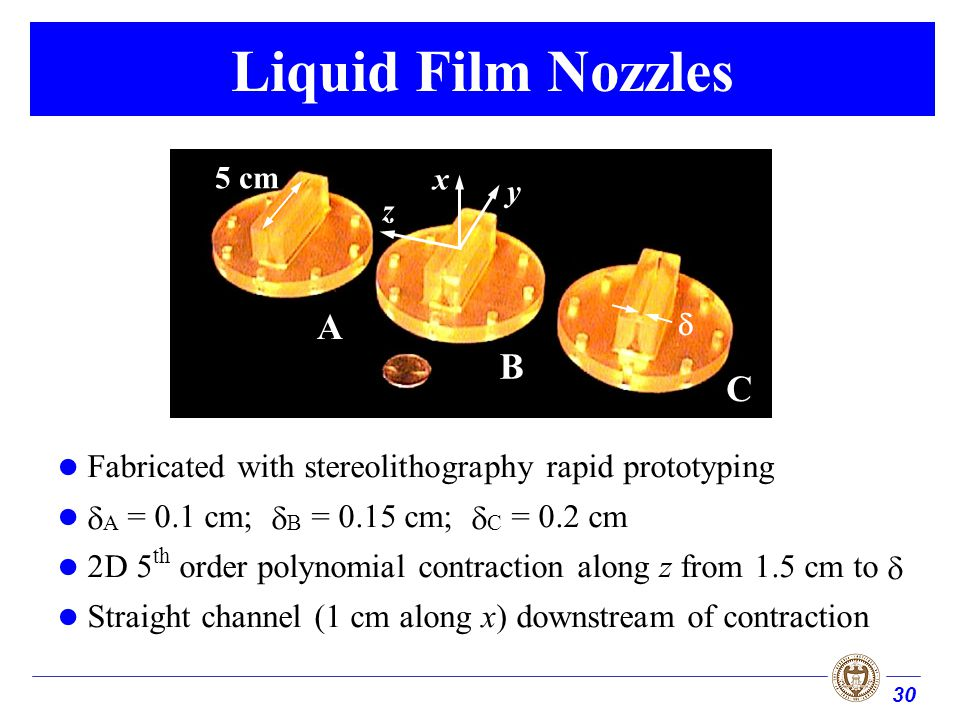 30 Fabricated with stereolithography rapid prototyping A = 0.1 cm; B = 0.15 cm; C = 0.2 cm 2D 5 th order polynomial contraction along z from 1.5 cm to Straight channel (1 cm along x) downstream of contraction A B C x y z 5 cm Liquid Film Nozzles
