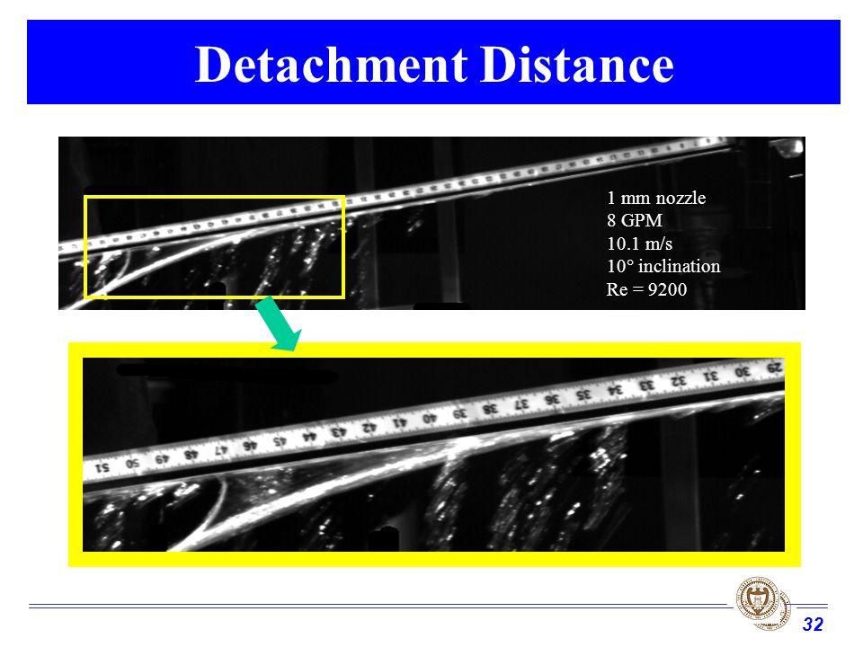 32 1 mm nozzle 8 GPM 10.1 m/s 10° inclination Re = 9200 Detachment Distance