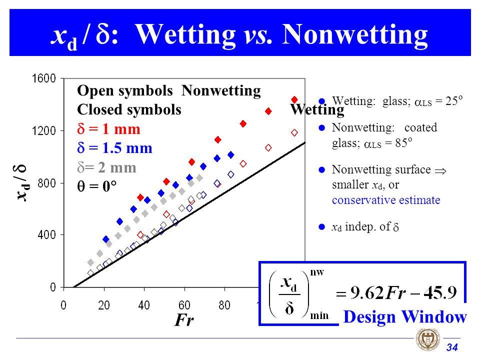 34 x d / : Wetting vs.