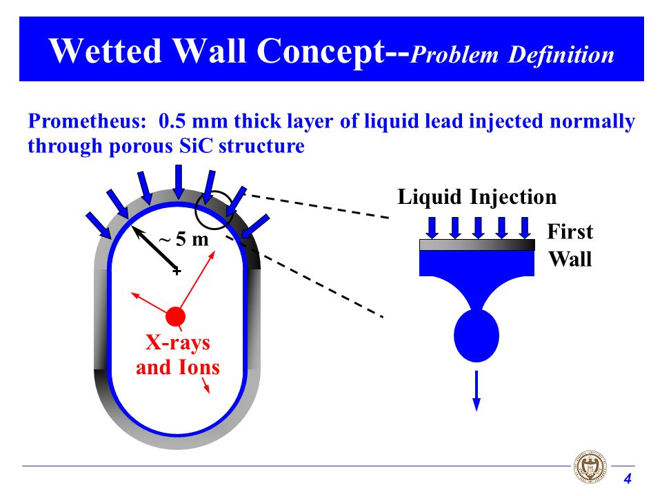 4 Wetted Wall Concept-- Problem Definition Liquid Injection Prometheus: 0.5 mm thick layer of liquid lead injected normally through porous SiC structure X-rays and Ions ~ 5 m First Wall
