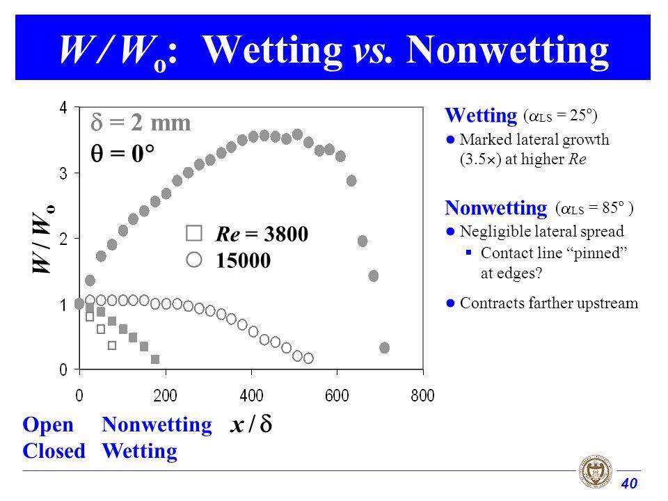 40 W / W o : Wetting vs.