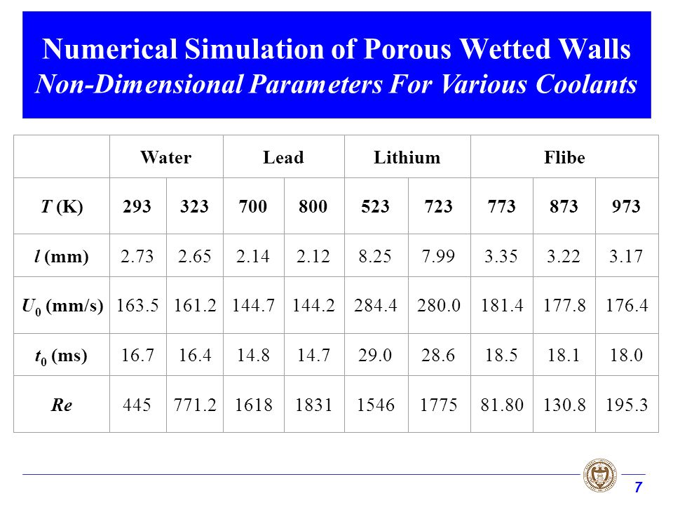 7 Numerical Simulation of Porous Wetted Walls Non-Dimensional Parameters For Various Coolants WaterLeadLithiumFlibe T (K)293323700800523723773873973 l (mm)2.732.652.142.128.257.993.353.223.17 U 0 (mm/s)163.5161.2144.7144.2284.4280.0181.4177.8176.4 t 0 (ms)16.716.414.814.729.028.618.518.118.0 Re445771.2161818311546177581.80130.8195.3