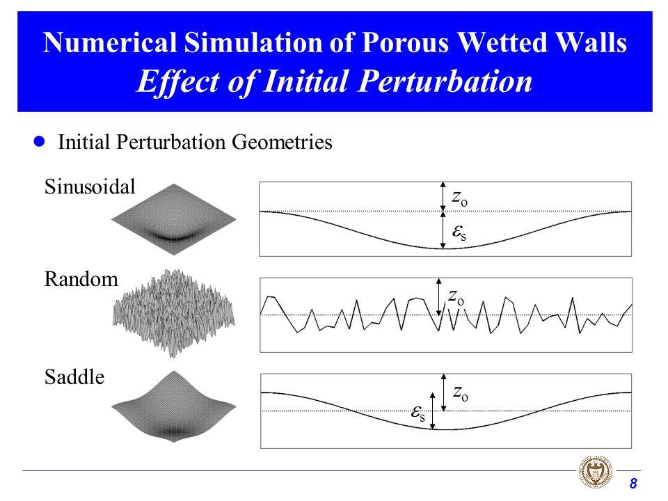 8 Numerical Simulation of Porous Wetted Walls Effect of Initial Perturbation Initial Perturbation Geometries Sinusoidal Random Saddle zozo s zozo zozo s