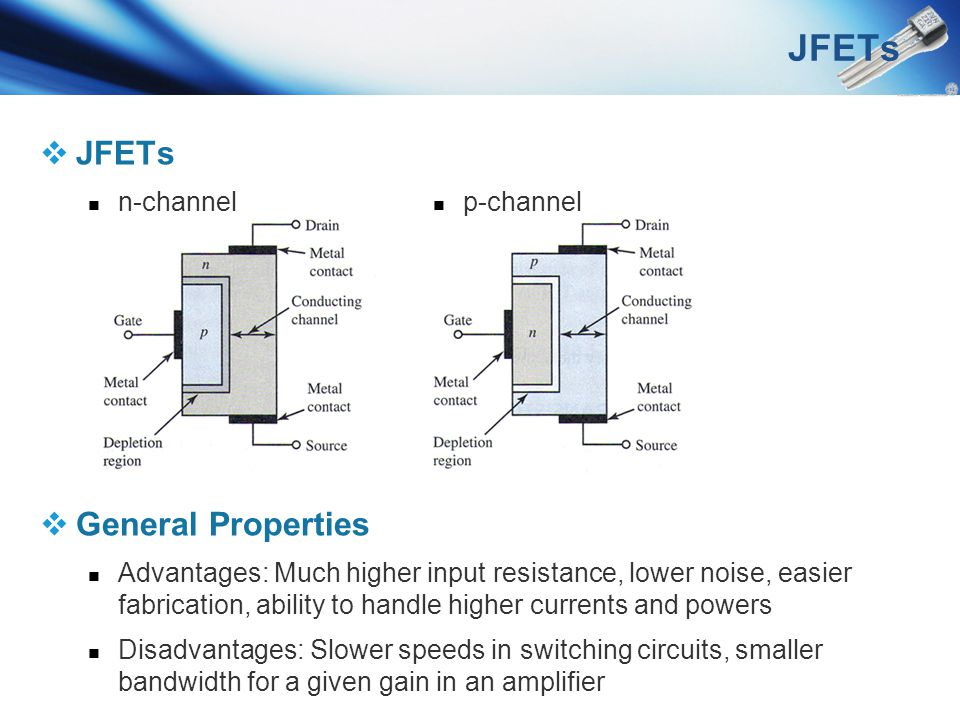 JFETs n-channel General Properties Advantages: Much higher input resistance, lower noise, easier fabrication, ability to handle higher currents and po