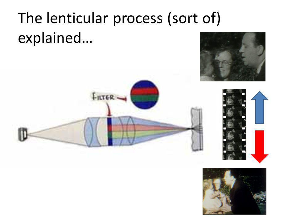 The lenticular process (sort of) explained…