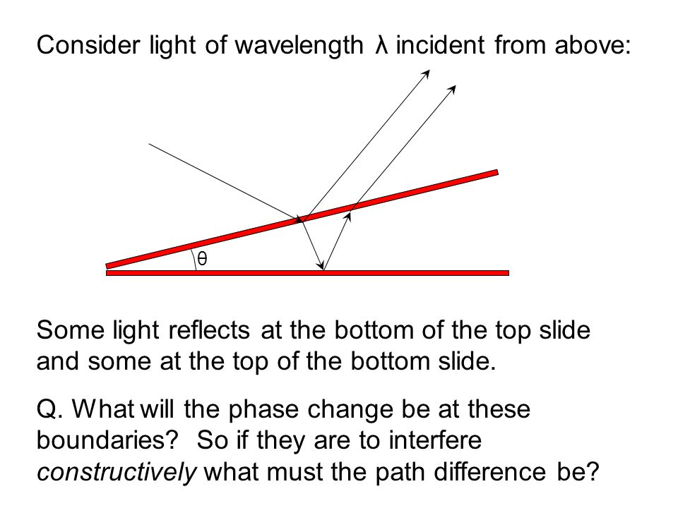 Consider light of wavelength λ incident from above: Some light reflects at the bottom of the top slide and some at the top of the bottom slide.