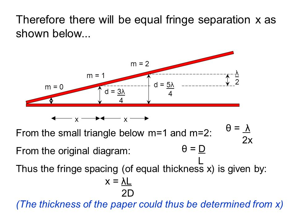Therefore there will be equal fringe separation x as shown below...