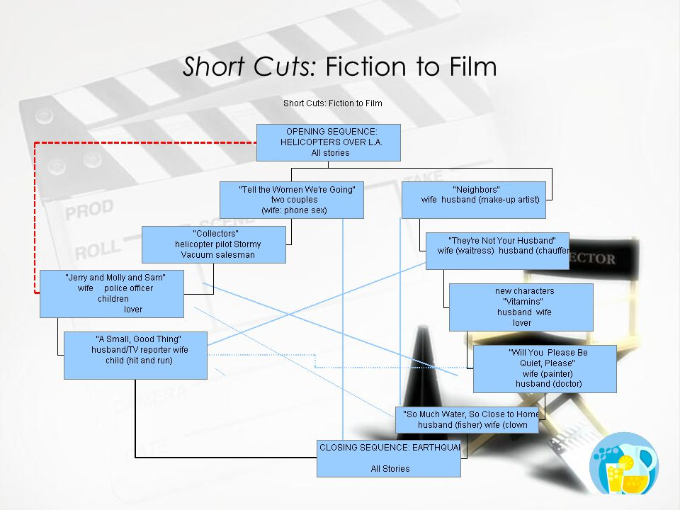Short Cuts: Fiction to Film