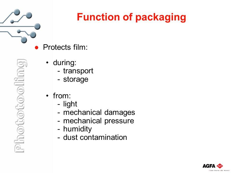 Recommended working method Safe film Safe