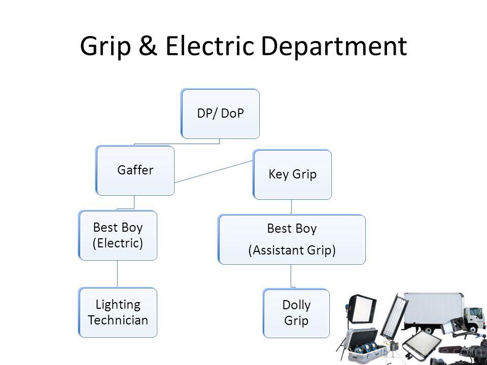 Grip & Electric Department DP/ DoPGaffer Best Boy (Electric) Lighting Technician Key Grip Best Boy (Assistant Grip) Dolly Grip