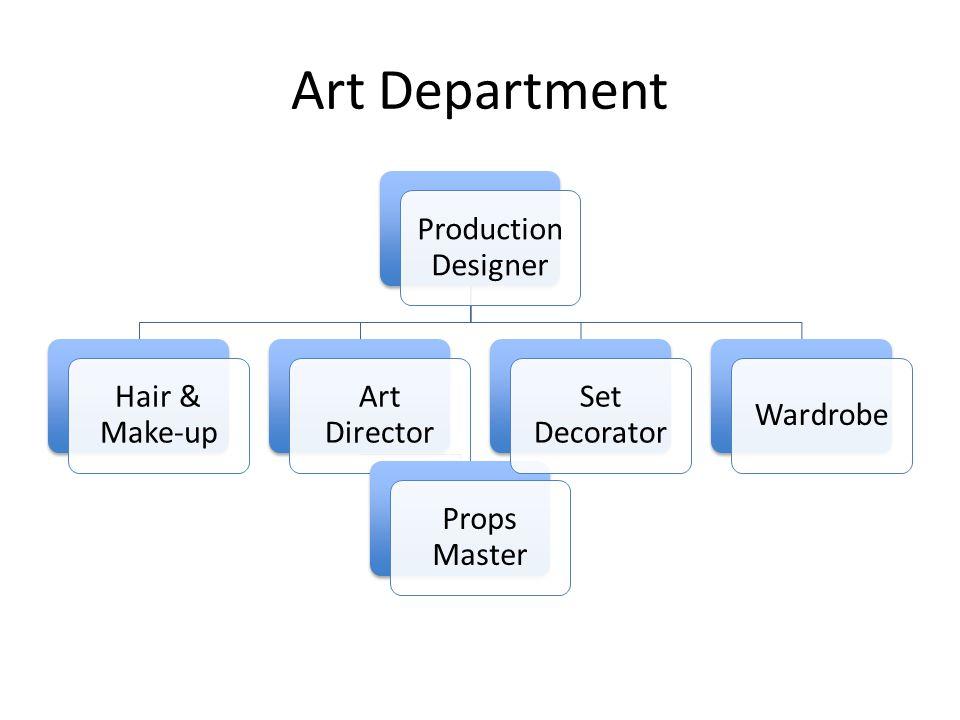 Art Department Production Designer Hair & Make-up Art Director Props Master Set Decorator Wardrobe