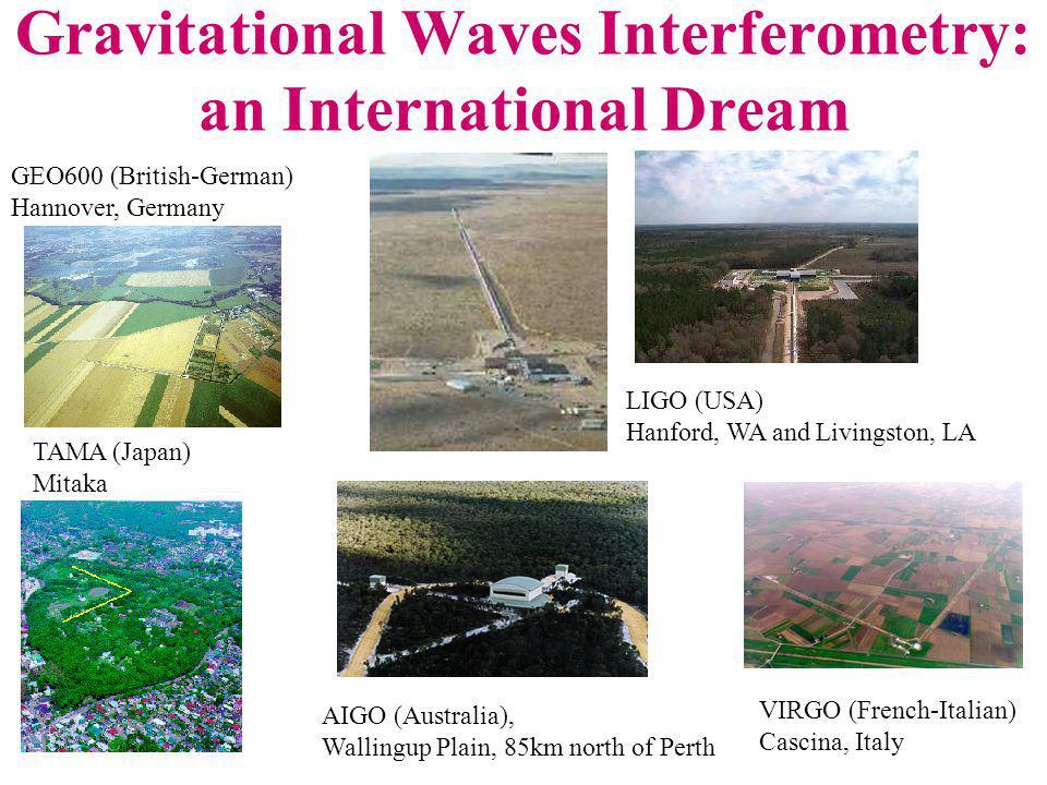 Gravitational Waves Interferometry: an International Dream GEO600 (British-German) Hannover, Germany LIGO (USA) Hanford, WA and Livingston, LA TAMA (J