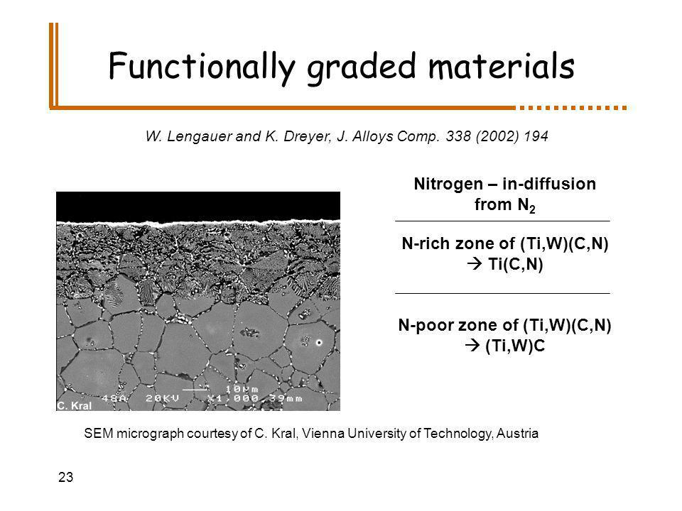 23 Functionally graded materials W. Lengauer and K.