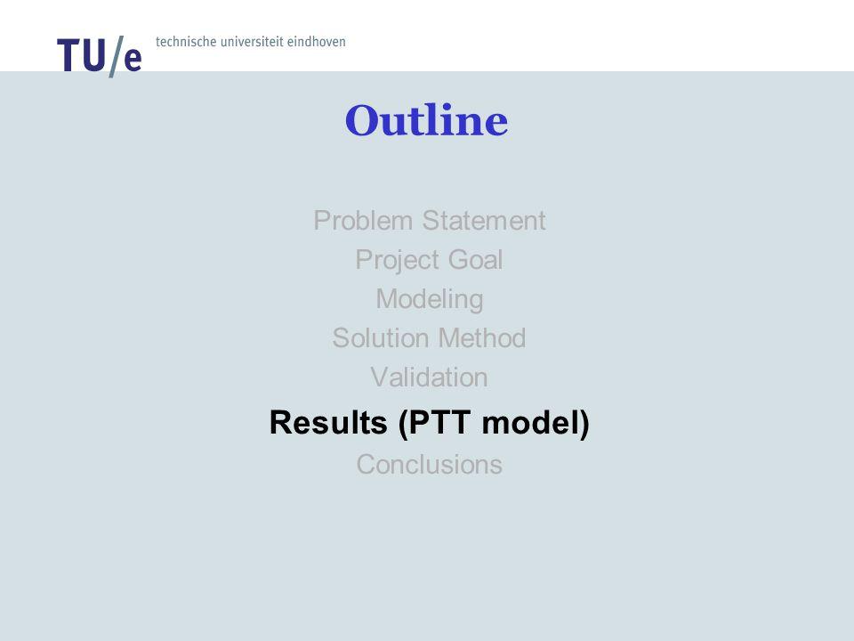 Problem Statement Project Goal Modeling Solution Method Validation Results (PTT model) Conclusions Outline