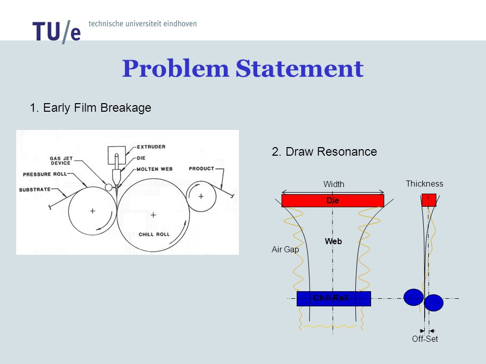 Problem Statement 1. Early Film Breakage 2. Draw Resonance Air Gap Width Die Web Chill Roll Off-Set Thickness