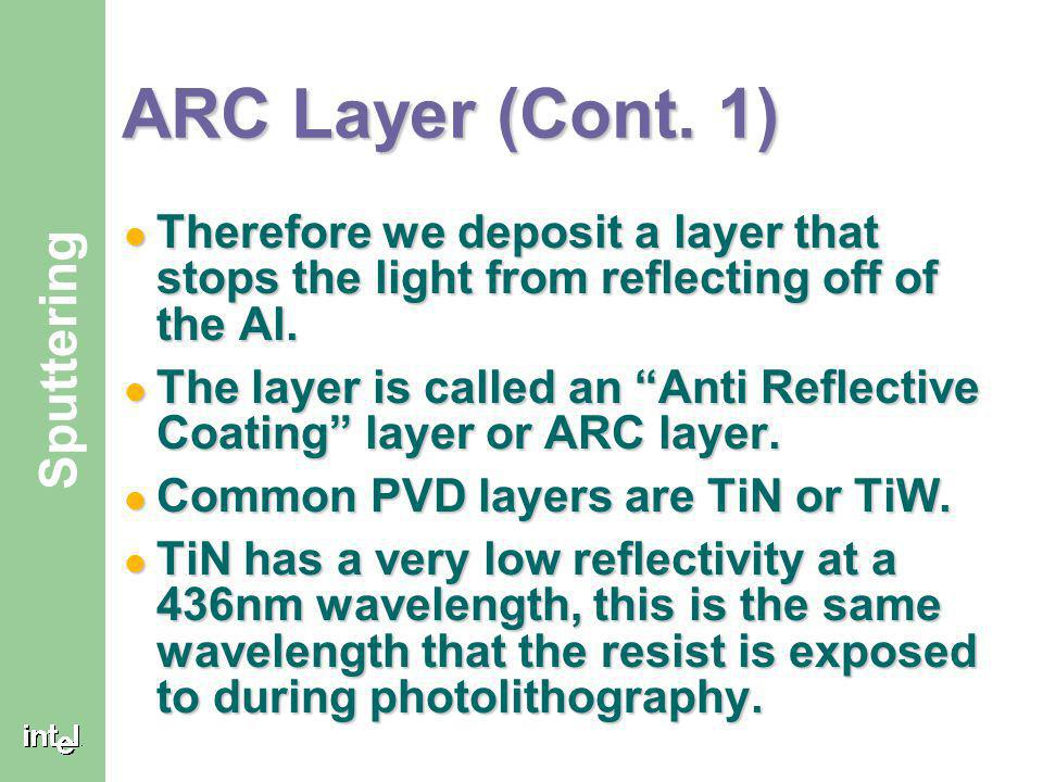 ® Sputtering ARC Layer In the photolithography step that follows aluminum, the high reflectivity of Al can present large problem. The light can pass t