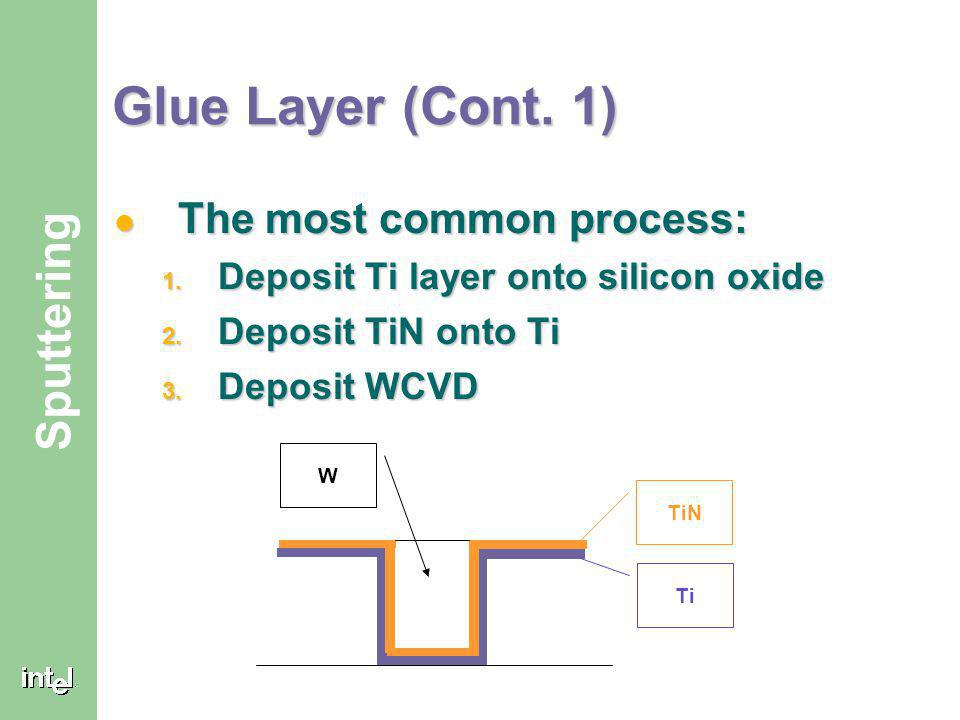 ® Sputtering Last metal line The Titanium layers is deposited first because the last metal layer must connect to the bond pads that connect the microprocessors to the outside world.