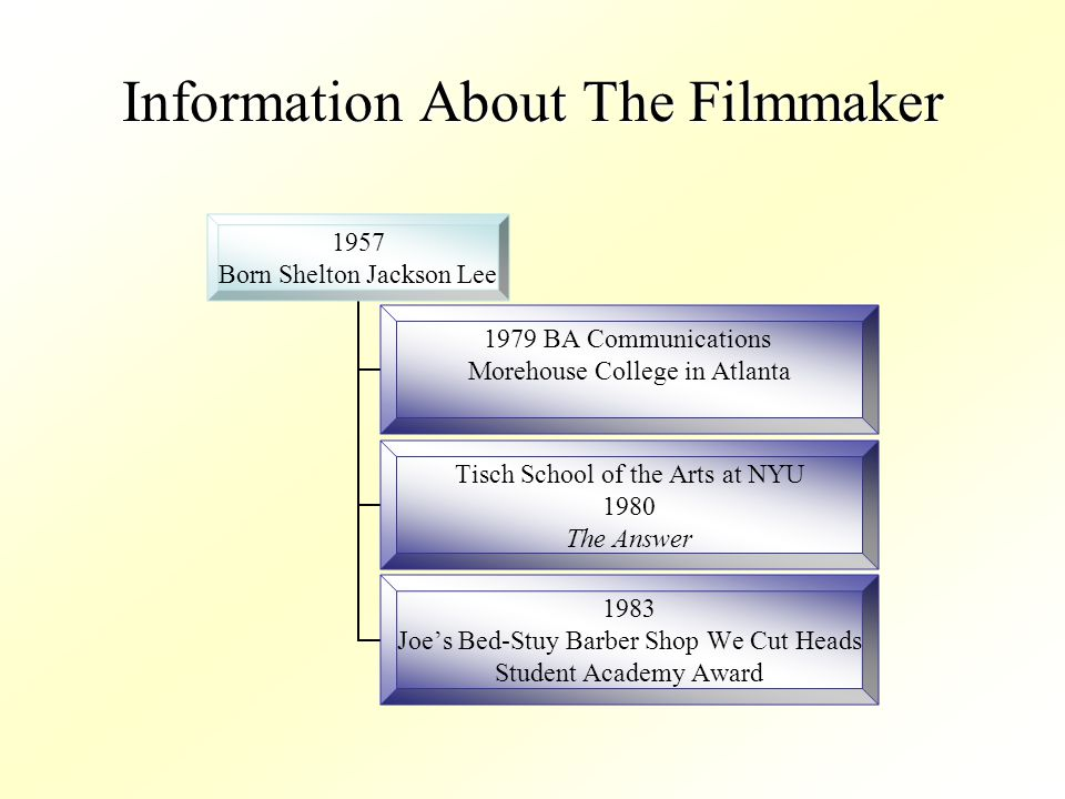 Information About The Filmmaker 1957 Born Shelton Jackson Lee 1979 BA Communications Morehouse College in Atlanta Tisch School of the Arts at NYU 1980