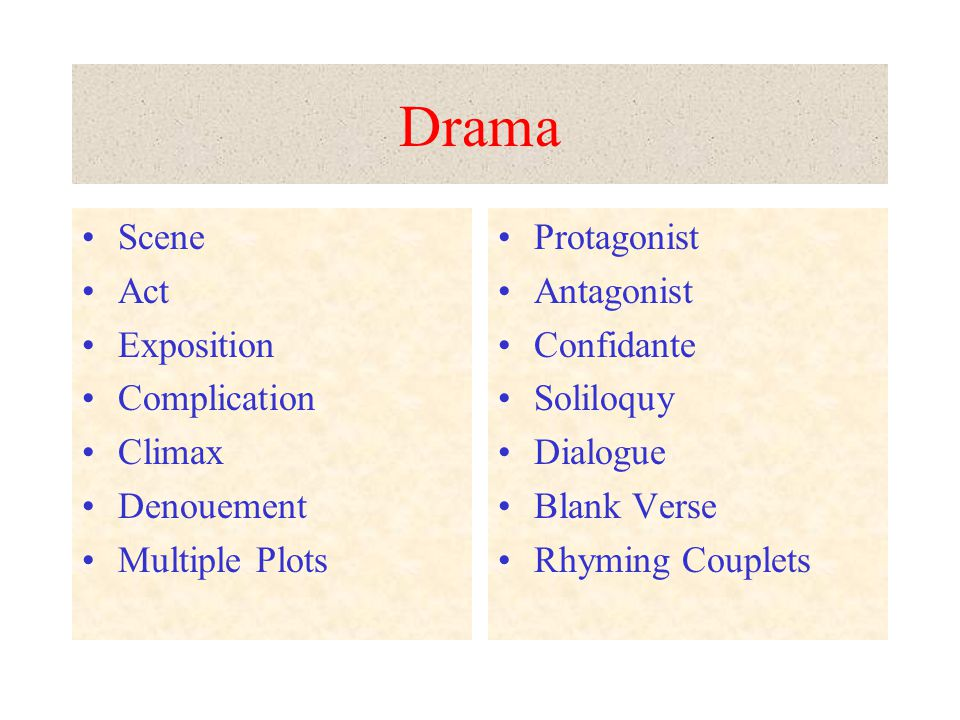 Drama Scene Act Exposition Complication Climax Denouement Multiple Plots Protagonist Antagonist Confidante Soliloquy Dialogue Blank Verse Rhyming Couplets