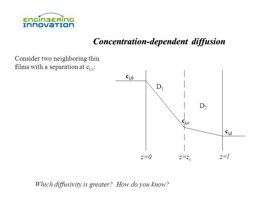 Concentration-dependent diffusion z=0 z=z c z=l c i,0 c i,c c i,l D1D1 D2D2 Which diffusivity is greater? How do you know? Consider two neighboring th