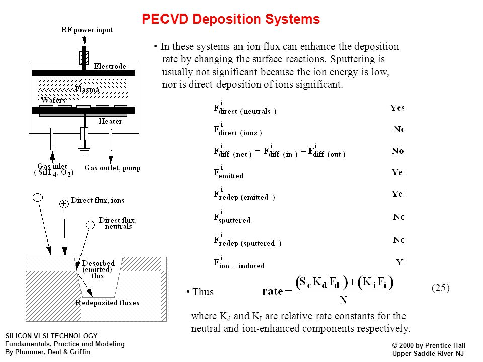 PECVD Deposition Systems In these systems an ion flux can enhance the deposition rate by changing the surface reactions. Sputtering is usually not sig