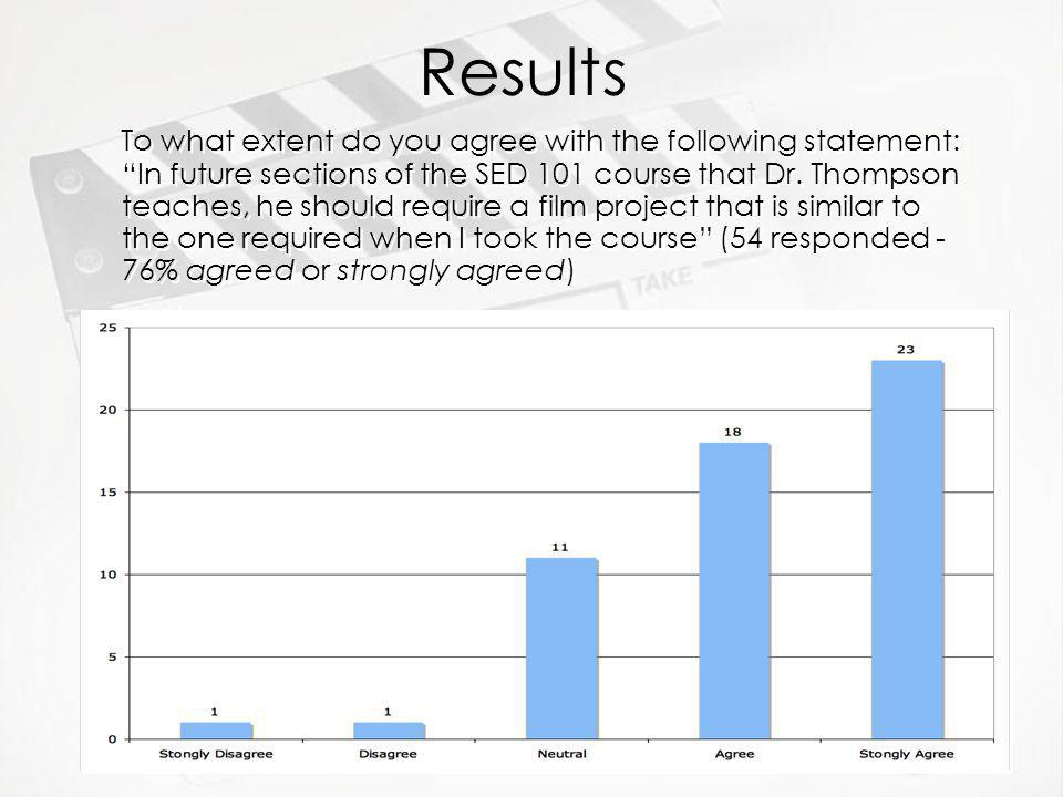 Results To what extent do you agree with the following statement: In future sections of the SED 101 course that Dr.