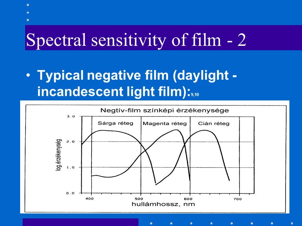 Spectral sensitivity of film - 2 Typical negative film (daylight - incandescent light film): 9,10