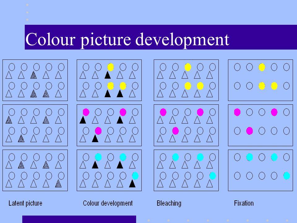 Colour picture development