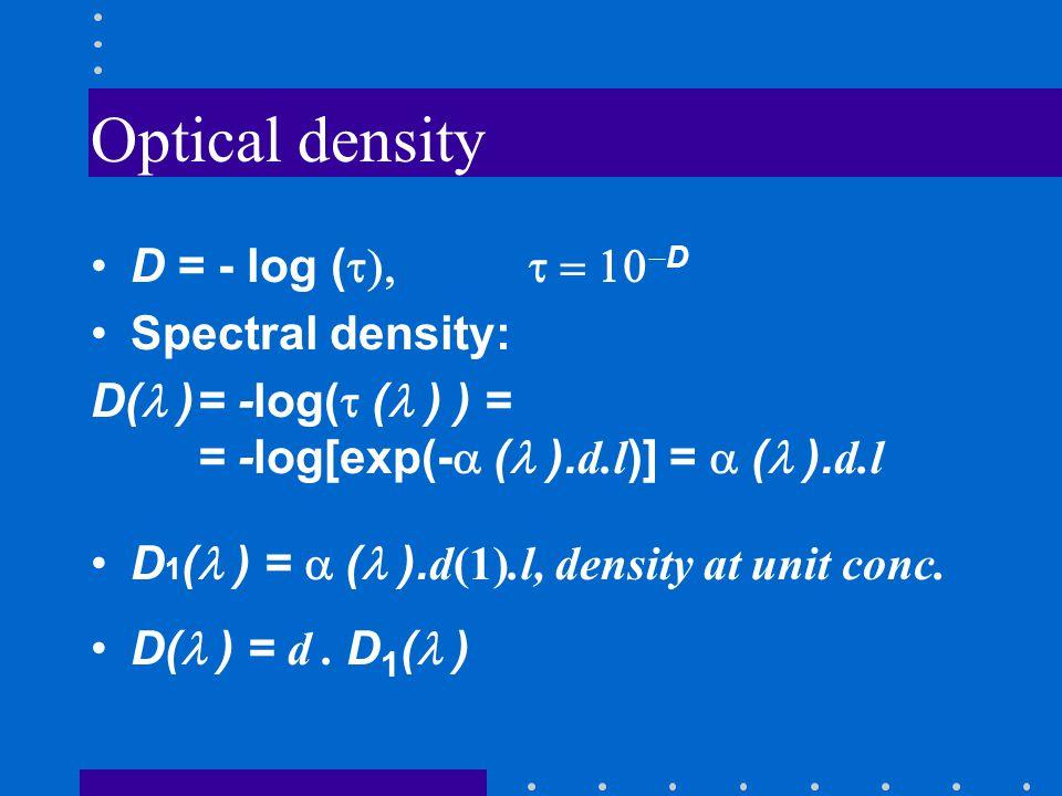 Optical density D = - log ( D Spectral density: D( )= -log( ( ) ) = = -log[exp(- ( ).
