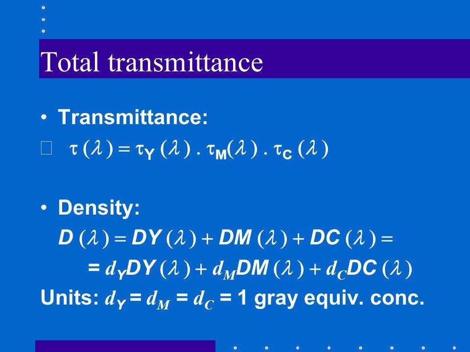Total transmittance Transmittance: Y M C Density: D DY DM DC = d Y DY d M DM d C DC Units: d Y = d M = d C = 1 gray equiv.